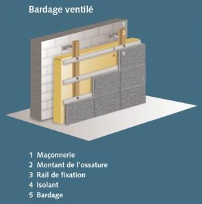 isolation murs extérieurs